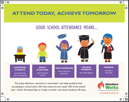 Attendance Matters Infographic